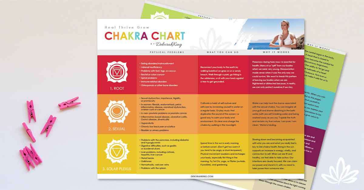 photo about Printable Chakra Chart identify Applying a Chakra Pendulum: A How Toward Advisor - Deborah King